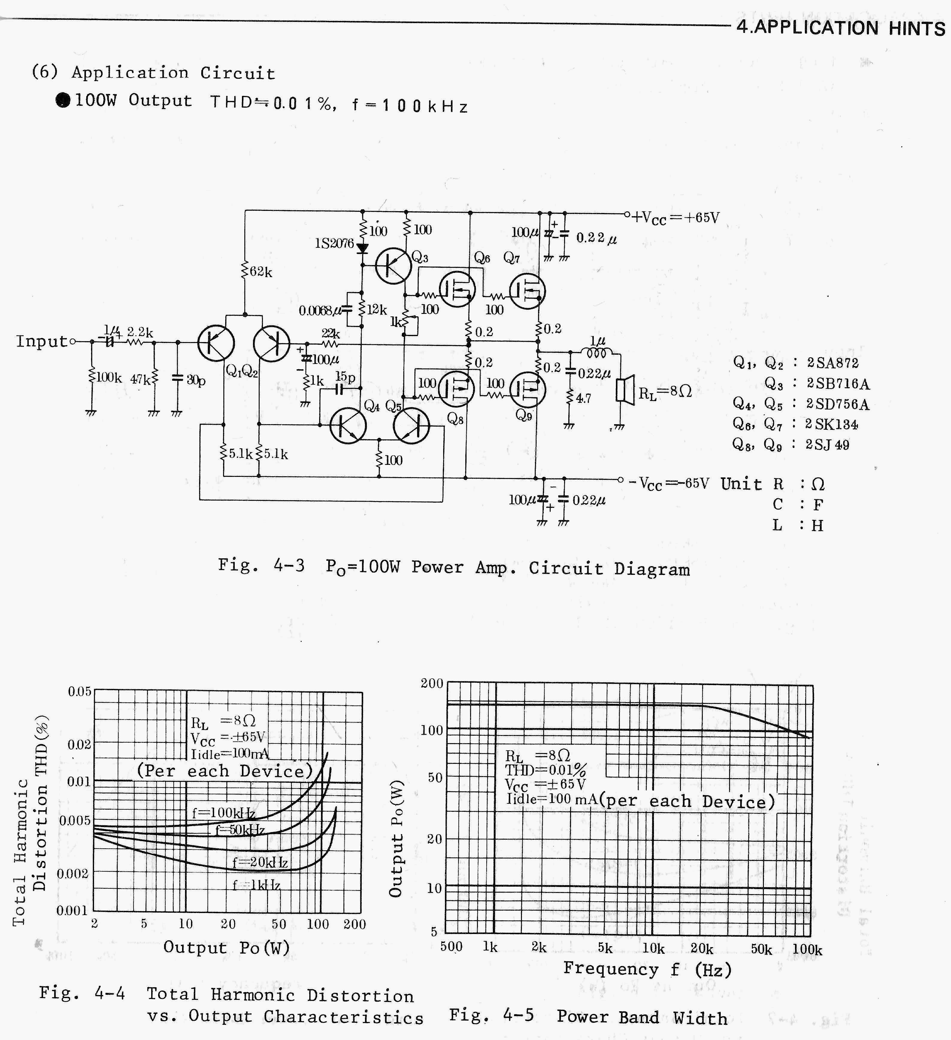 Hifi Amplifier Thermal Design Considerations Karls Ramblings 75w Transistor Audio Hitachi 100w Mosfet